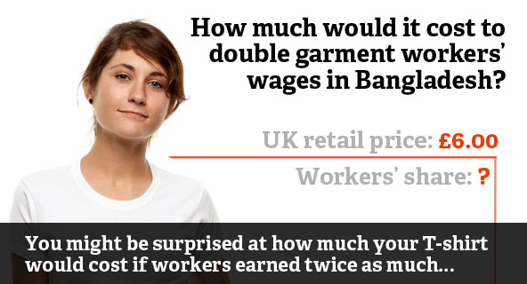 How much would it cost to double garment workers' wages in Bangladesh?